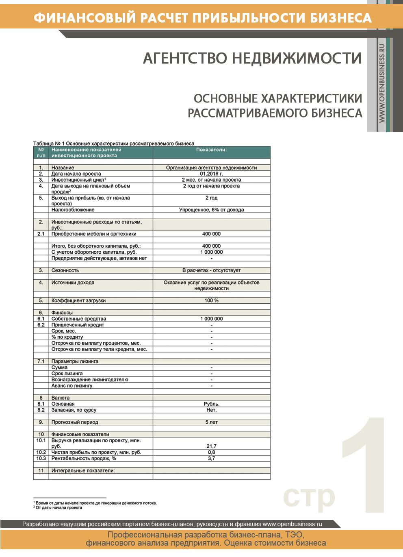 Рентабельность расчет бизнес план бизнес план о турфирме