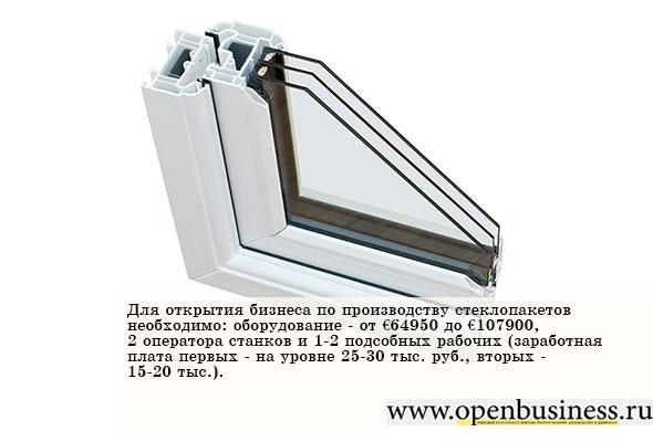 Бизнес план стеклопакета простейший бизнес план