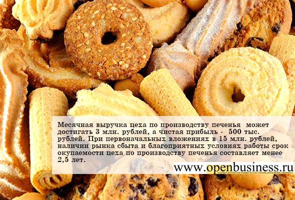 расчёт рецептур сдобного печенья