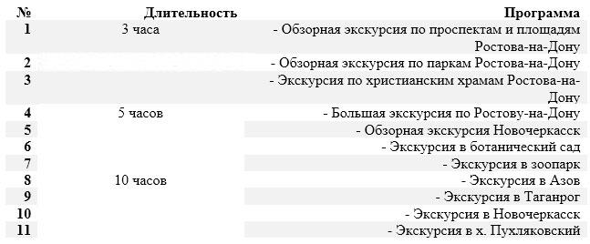 расписание автобусов азов красный сад