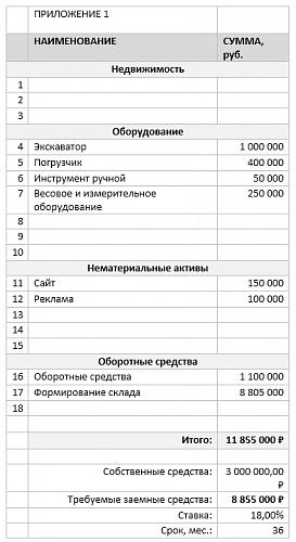 Бизнес план на металлобаза бизнес план реализации стратегии