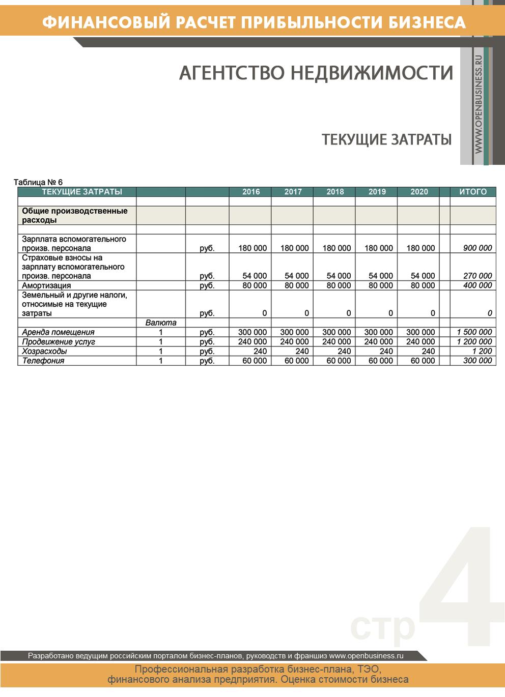Отчет по практике агентство недвижимости bobsrinfther s blog Данное Агентство недвижимости является коммерческой организацией созданной для получения прибыли Отчет по производственной практике на ООО