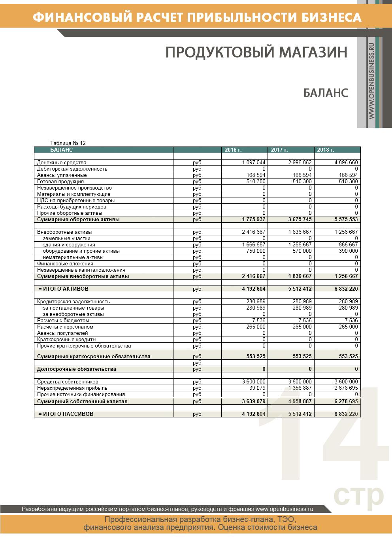 Схема расчета калькуляции