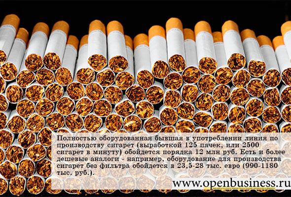 производству сигарет: как