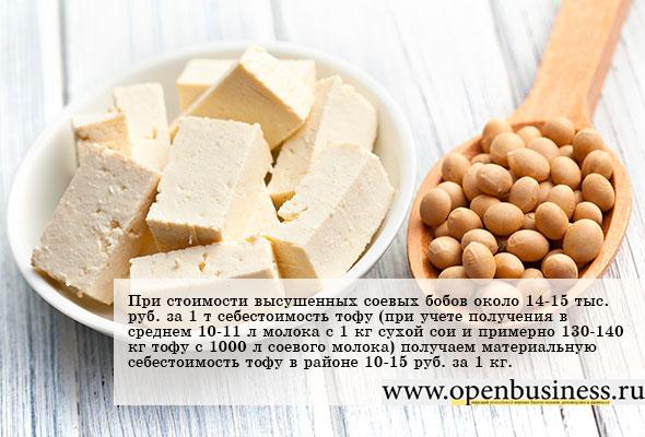 по производству тофу