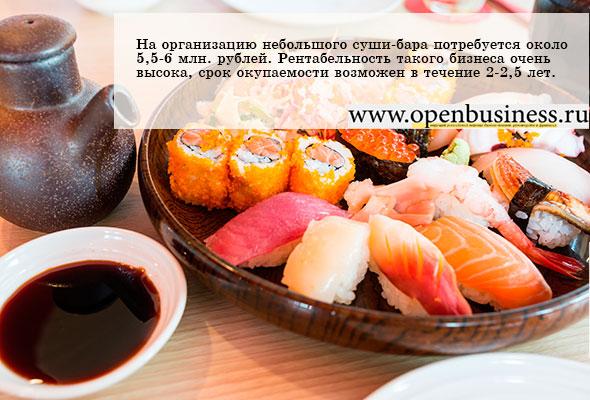 Sushi bar business plan