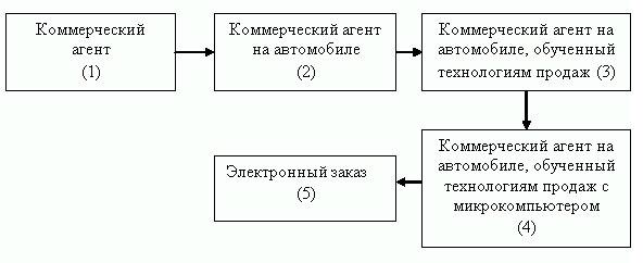 ris-1.jpg