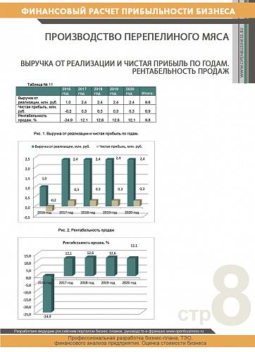 Финансовый расчет: производство перепелиного мяса