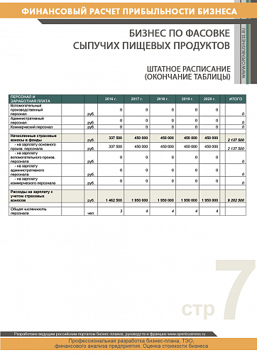 Финансовый расчет: бизнес по фасовке сыпучих пищевых продуктов